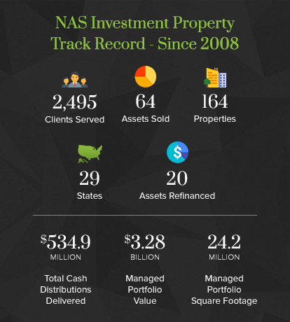 NAS Investment Property Management Track Record