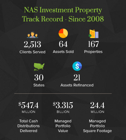National Asset Services track record since 2008